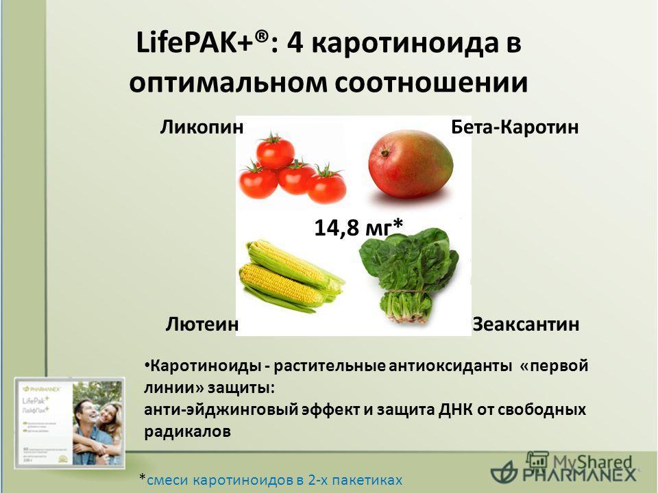 LifePAK+®: 4 каротиноида в оптимальном соотношении 14,8 мг* *смеси каротиноидов в 2-х пакетиках Каротиноиды - растительные антиоксиданты «первой линии» защиты: анти-эйджинговый эффект и защита ДНК от свободных радикалов Бета-КаротинЛикопин ЛютеинЗеак