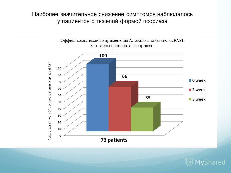 Наиболее значительное снижение симптомов наблюдалось у пациентов с тяжелой формой псориаза Показатель тяжести (и) распространения псориаза. ( PASI) Эффект комплексного применения Алокадо в показателях PASI у тяжелых пациентов псориаза.