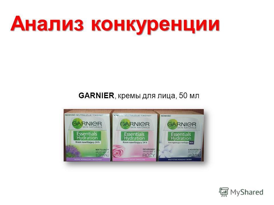 GARNIER, кремы для лица, 50 мл Анализ конкуренции