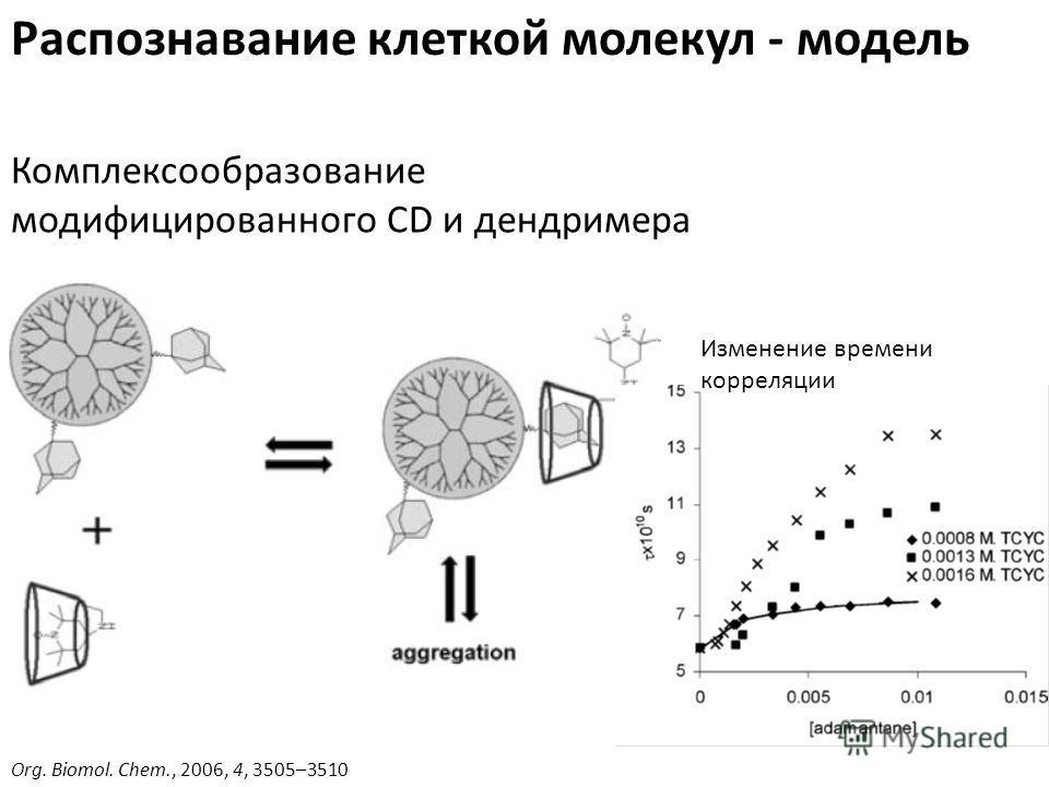 Комплексообразование модифицированного CD и дендримера Изменение времени корреляции Org. Biomol. Chem., 2006, 4, 3505–3510 Распознавание клеткой молекул - модель
