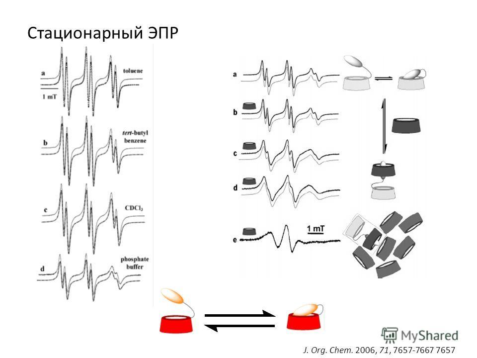 Стационарный ЭПР J. Org. Chem. 2006, 71, 7657-7667 7657