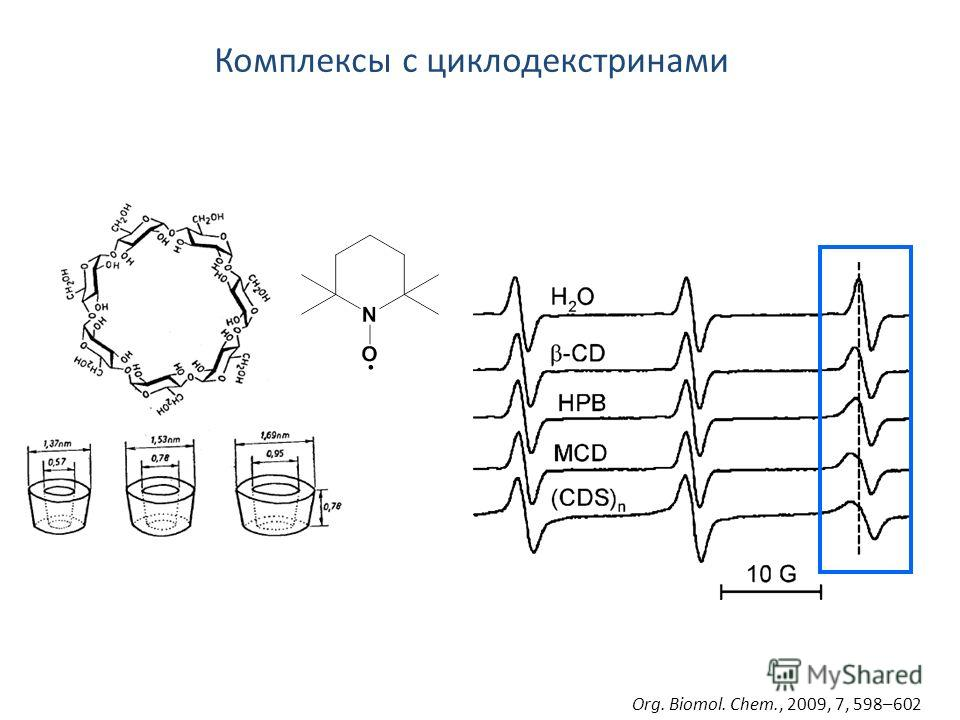 Комплексы с циклодекстринами Org. Biomol. Chem., 2009, 7, 598–602