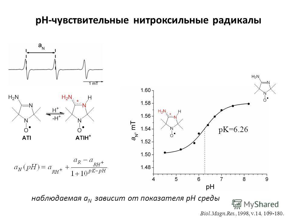 рН-чувствительные нитроксильные радикалы 6 наблюдаемая a N зависит от показателя pH среды pK=6.26 Biol.Magn.Res.,1998, v.14, 109-180.