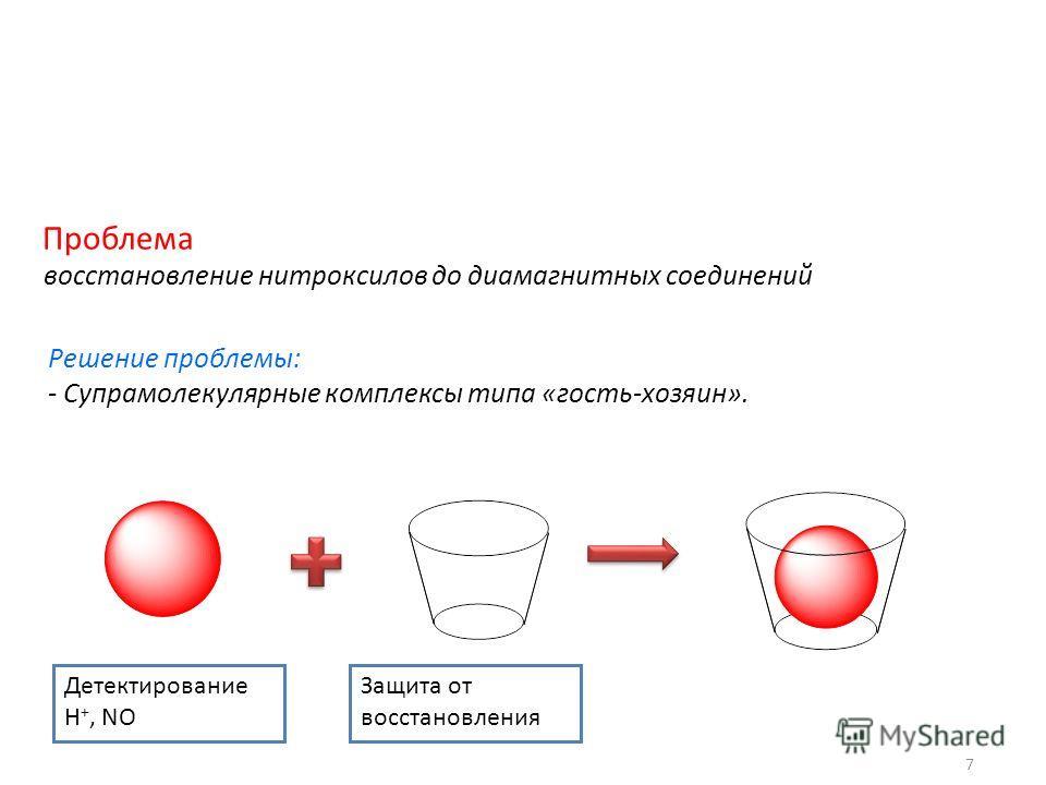 7 Проблема восстановление нитроксилов до диамагнитных соединений Решение проблемы: - Супрамолекулярные комплексы типа «гость-хозяин». Детектирование Н +, NO Защита от восстановления
