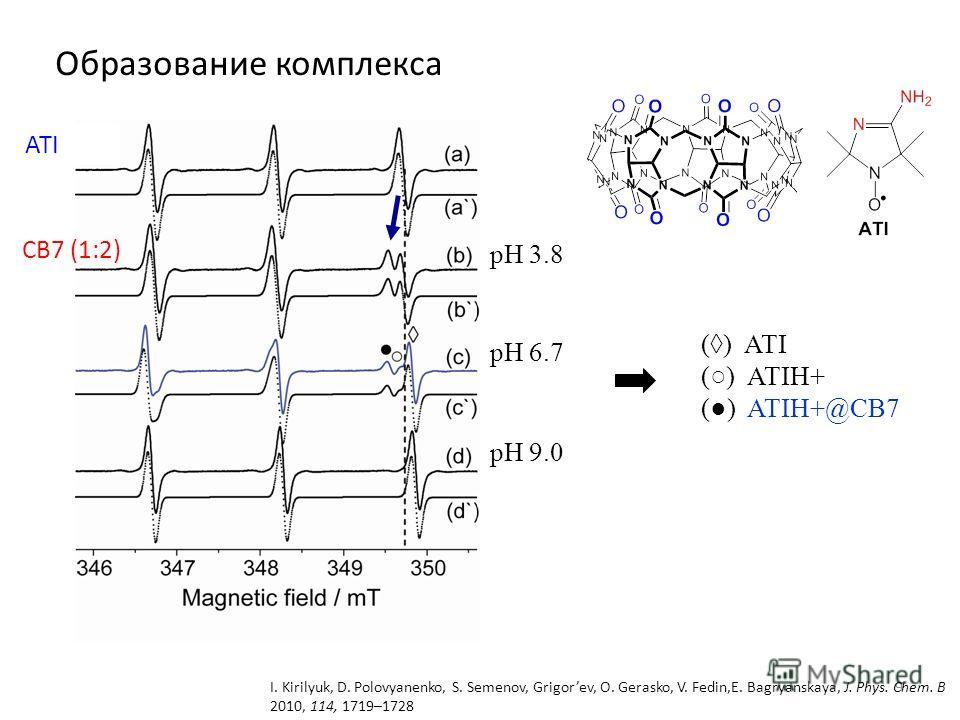Образование комплекса 9 () ATI () ATIH+ () ATIH+@CB7 ATI CB7 (1:2) pH 3.8 pH 6.7 pH 9.0 I. Kirilyuk, D. Polovyanenko, S. Semenov, Grigorev, O. Gerasko, V. Fedin,E. Bagryanskaya, J. Phys. Chem. B 2010, 114, 1719–1728