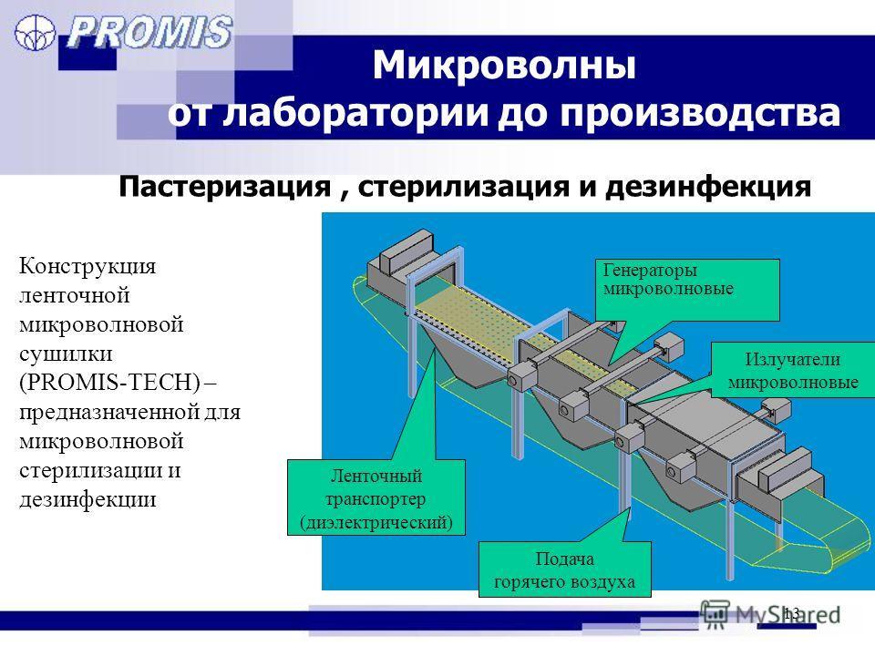 13 Микроволны от лаборатории до производства Пастеризация, стерилизация и дезинфекция Конструкция ленточной микроволновой сушилки (PROMIS-TECH) – предназначенной для микроволновой стерилизации и дезинфекции Ленточный транспортер (диэлектрический) Ген