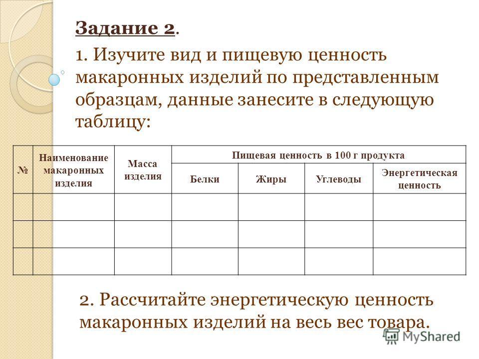 Задание 2. 1. Изучите вид и пищевую ценность макаронных изделий по представленным образцам, данные занесите в следующую таблицу: 2. Рассчитайте энергетическую ценность макаронных изделий на весь вес товара. Наименование макаронных изделия Масса издел