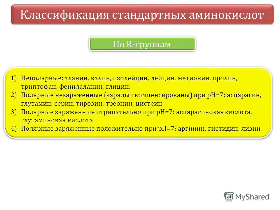 Классификация стандартных аминокислот 1)Неполярные: аланин, валин, изолейцин, лейцин, метионин, пролин, триптофан, фенилаланин, глицин, 2)Полярные незаряженные (заряды скомпенсированы) при pH=7: аспарагин, глутамин, серин, тирозин, треонин, цистеин 3