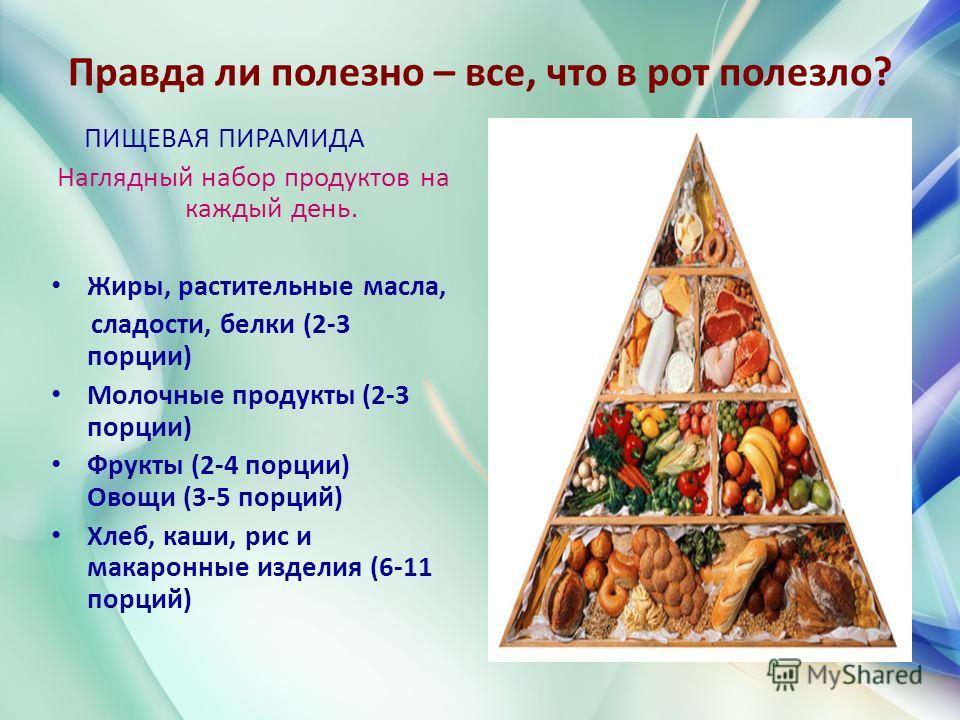 Правда ли полезно – все, что в рот полезло? ПИЩЕВАЯ ПИРАМИДА Наглядный набор продуктов на каждый день. Жиры, растительные масла, сладости, белки (2-3 порции) Молочные продукты (2-3 порции) Фрукты (2-4 порции) Овощи (3-5 порций) Хлеб, каши, рис и мака