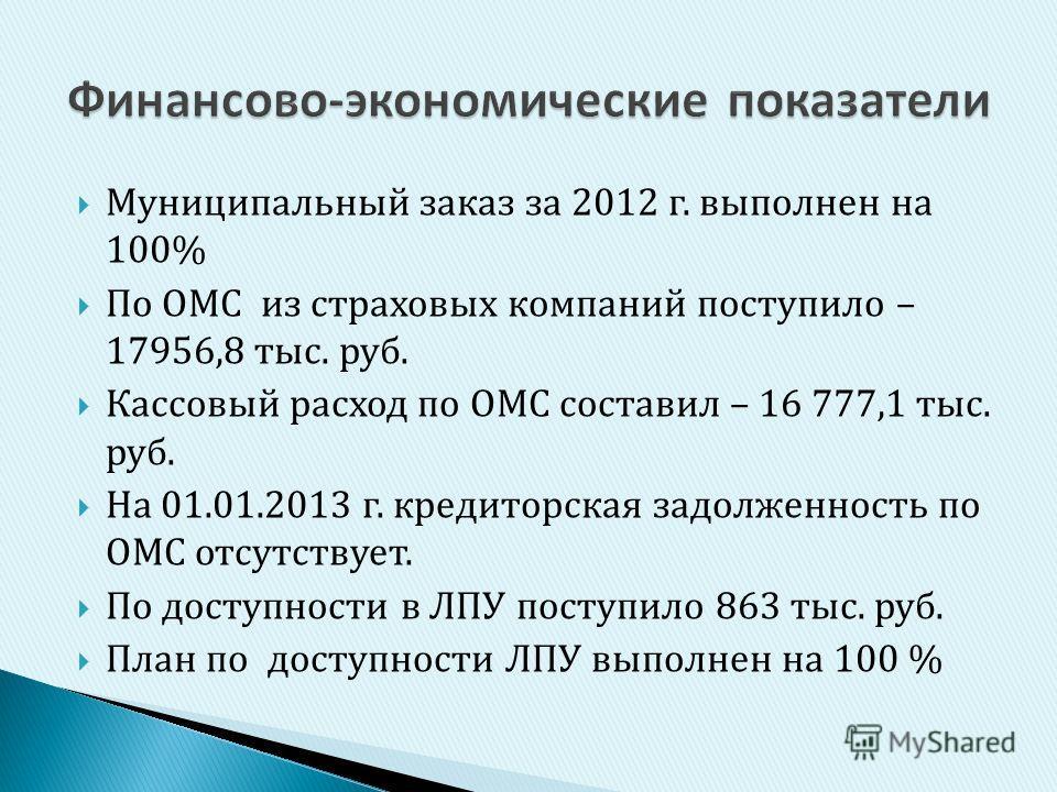 Муниципальный заказ за 2012 г. выполнен на 100% По ОМС из страховых компаний поступило – 17956,8 тыс. руб. Кассовый расход по ОМС составил – 16 777,1 тыс. руб. На 01.01.2013 г. кредиторская задолженность по ОМС отсутствует. По доступности в ЛПУ посту