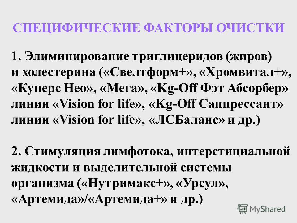 1. Элиминирование триглицеридов (жиров) и холестерина («Свелтформ+», «Хромвитал+», «Куперс Нео», «Мега», «Kg-Off Фэт Абсорбер» линии «Vision for life», «Kg-Off Саппрессант» линии «Vision for life», «ЛСБаланс» и др.) 2. Стимуляция лимфотока, интерстиц