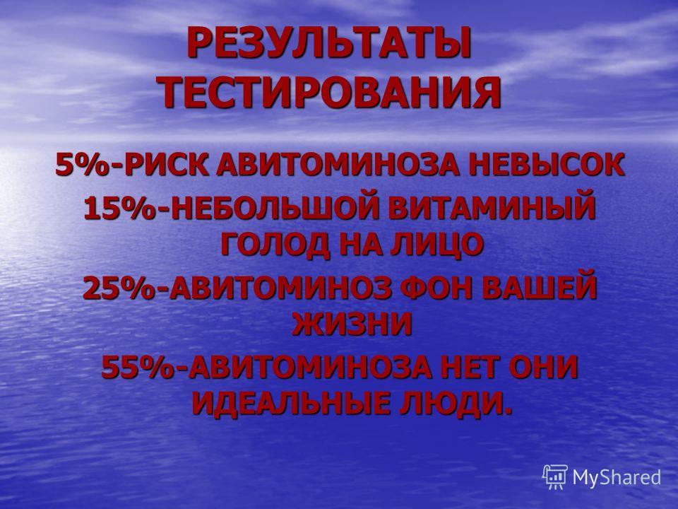 РЕЗУЛЬТАТЫ ТЕСТИРОВАНИЯ 5%-РИСК АВИТОМИНОЗА НЕВЫСОК 15%-НЕБОЛЬШОЙ ВИТАМИНЫЙ ГОЛОД НА ЛИЦО 25%-АВИТОМИНОЗ ФОН ВАШЕЙ ЖИЗНИ 55%-АВИТОМИНОЗА НЕТ ОНИ ИДЕАЛЬНЫЕ ЛЮДИ.