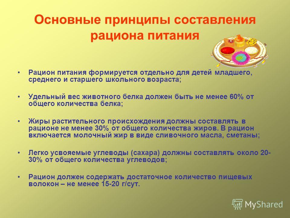 Основные принципы составления рациона питания Рацион питания формируется отдельно для детей младшего, среднего и старшего школьного возраста; Удельный вес животного белка должен быть не менее 60% от общего количества белка; Жиры растительного происхо