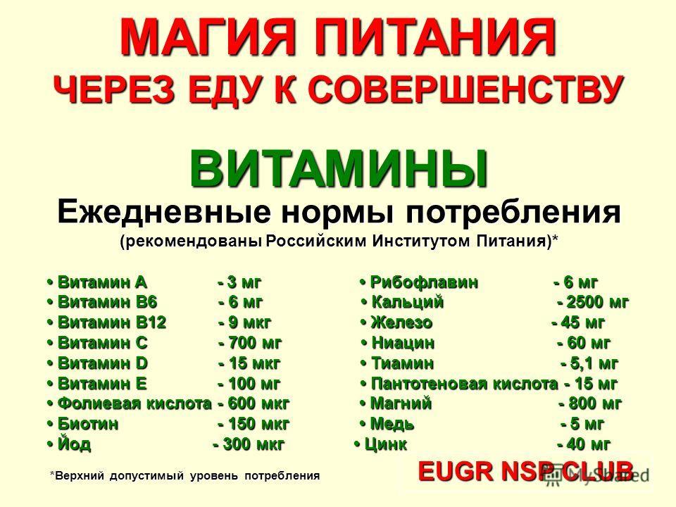 EUGR NSP CLUB Ежедневные нормы потребления (рекомендованы Российским Институтом Питания)* Витамин A - 3 мг Рибофлавин - 6 мг Витамин A - 3 мг Рибофлавин - 6 мг Витамин B6 - 6 мг Кальций - 2500 мг Витамин B6 - 6 мг Кальций - 2500 мг Витамин B12 - 9 мк