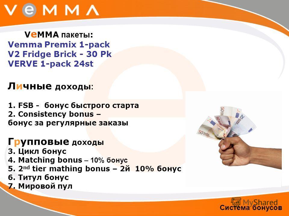 V e MMA пакеты : Vemma Premix 1-pack V2 Fridge Brick - 30 Pk VERVE 1-pack 24st Личные доходы : 1. FSB - бонус быстрого старта 2. Consistency bonus – бонус за регулярные заказы Групповые доходы 3. Цикл бонус 4. Matching bonus – 10% бонус 5. 2 nd tier