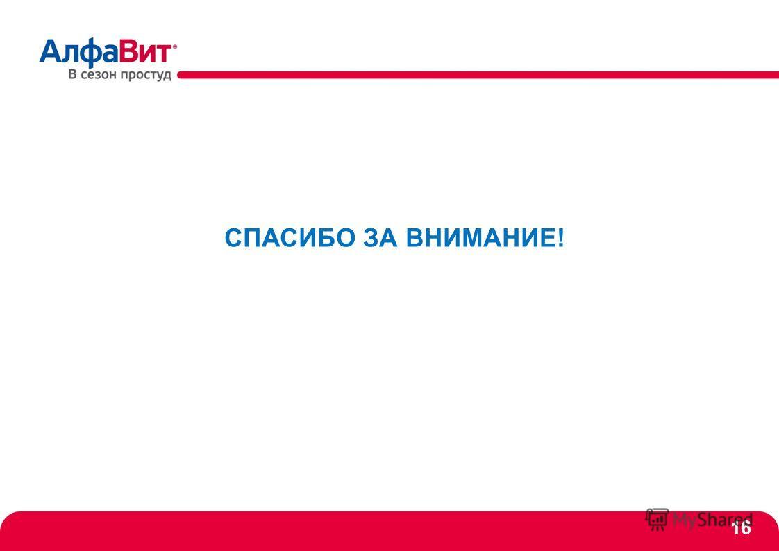 АЛФАВИТ В сезон простуд – новый продукт в серии АЛФАВИТ СПАСИБО ЗА ВНИМАНИЕ! 16