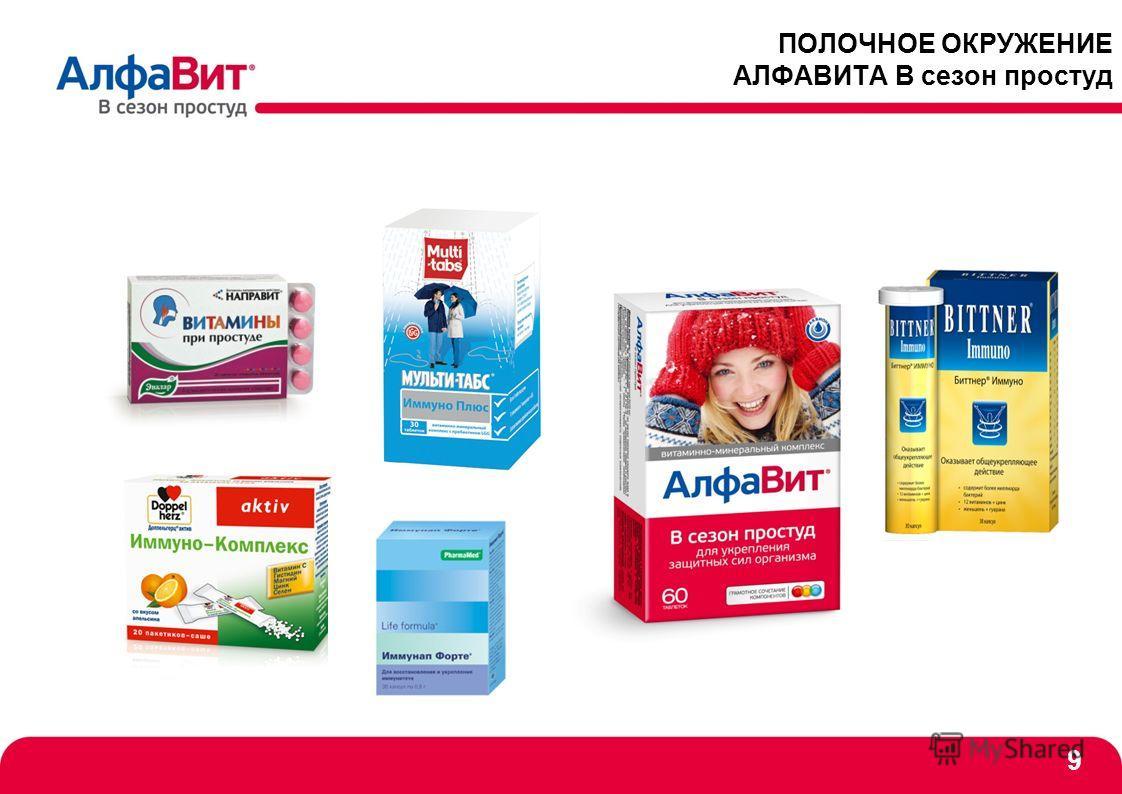 ПОЛОЧНОЕ ОКРУЖЕНИЕ АЛФАВИТА В сезон простуд 9