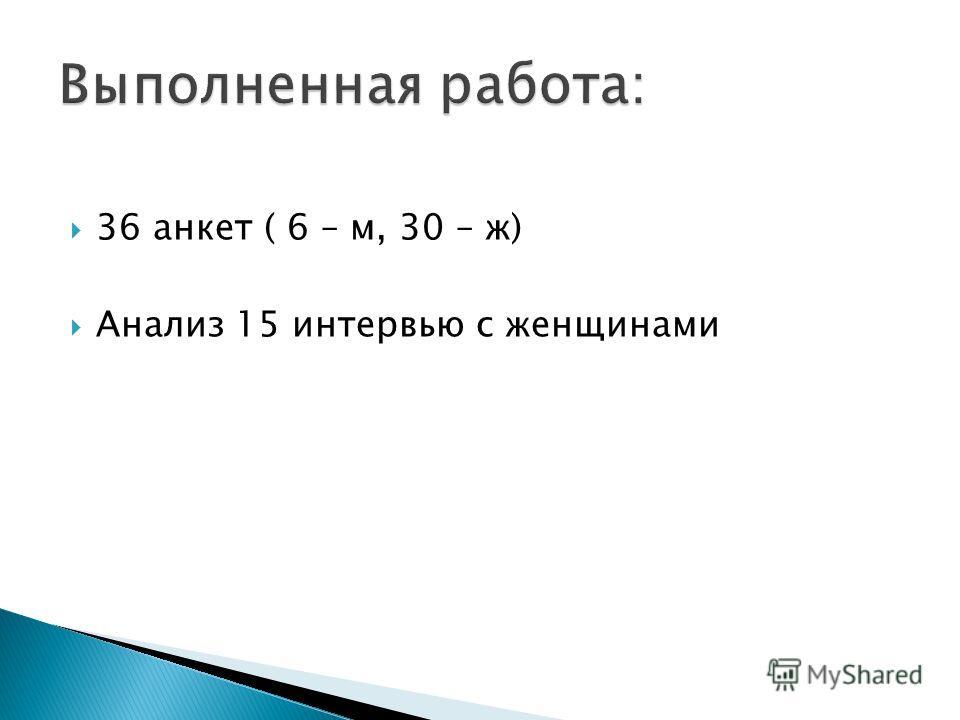 36 анкет ( 6 – м, 30 – ж) Анализ 15 интервью с женщинами