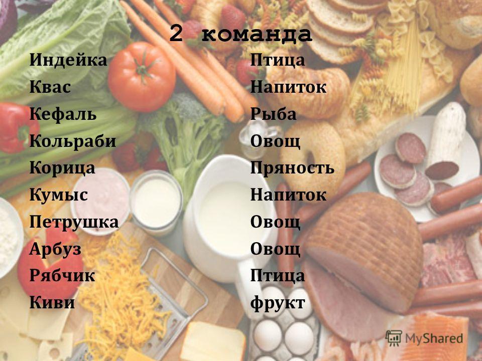 Овощи  названия и фото состав калорийность Список