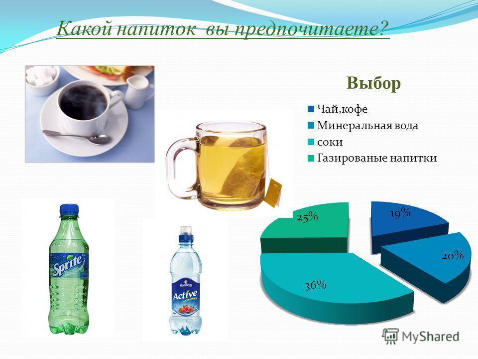 Какой напиток вы предпочитаете?