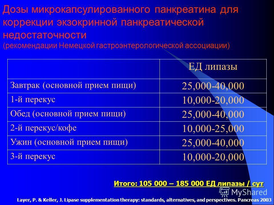 Дозы ферментных препаратов 50.000 Ед в день - при отсутствии экзокринной недостаточности; 100.000 Ед в день – при умеренной экзокринной недостаточности ; 150.000 в день – при выраженной экзокринной недостаточности
