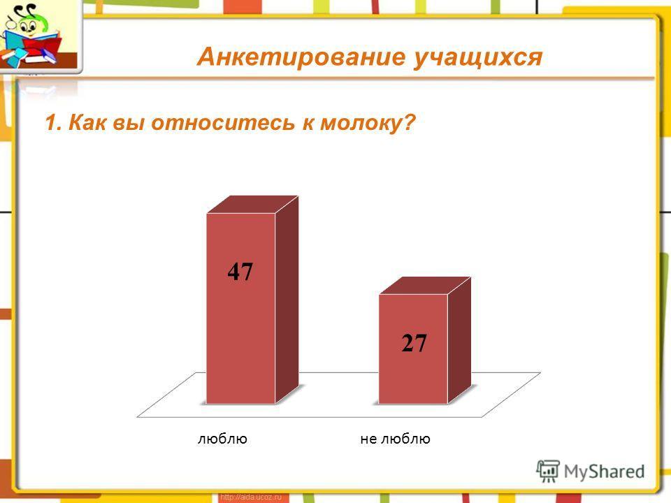 Анкетирование учащихся 1. Как вы относитесь к молоку?