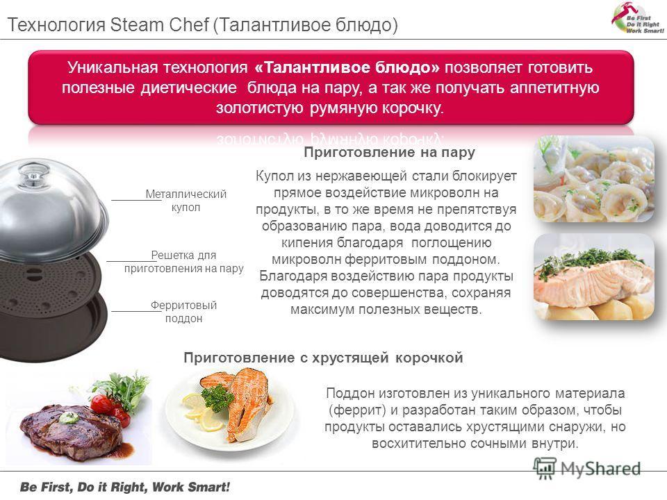Технология Steam Chef (Талантливое блюдо) Купол из нержавеющей стали блокирует прямое воздействие микроволн на продукты, в то же время не препятствуя образованию пара, вода доводится до кипения благодаря поглощению микроволн ферритовым поддоном. Благ