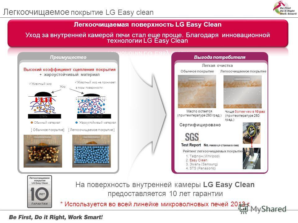 На поверхность внутренней камеры LG Easy Clean предоставляется 10 лет гарантии * Используется во всей линейке микроволновых печей 2013 г. Выгода потребителя Легкая очистка Обычное покрытиеЛегкоочищаемое покрытие Чище более чем в 10 раз (при температу