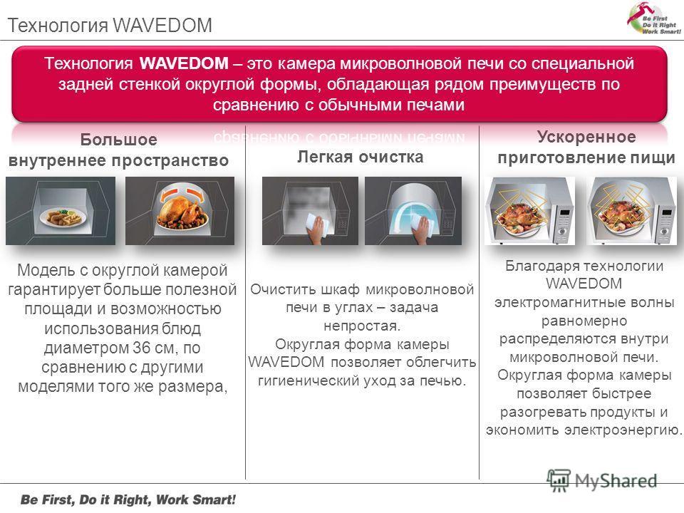 Технология WAVEDOM Большое внутреннее пространство Легкая очистка Ускоренное приготовление пищи Модель с округлой камерой гарантирует больше полезной площади и возможностью использования блюд диаметром 36 см, по сравнению с другими моделями того же р