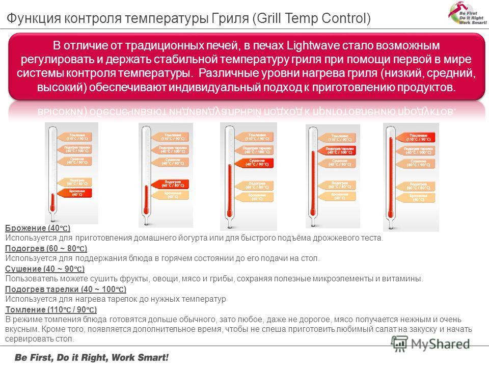 Функция контроля температуры Гриля (Grill Temp Control) Брожение (40 ) Используется для приготовления домашнего йогурта или для быстрого подъёма дрожжевого теста. Подогрев (60 ~ 80 ) Используется для поддержания блюда в горячем состоянии до его подач