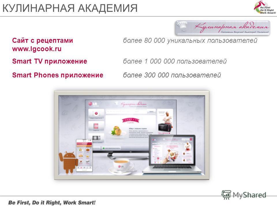 КУЛИНАРНАЯ АКАДЕМИЯ Сайт с рецептамиболее 80 000 уникальных пользователей www.lgcook.ru Smart TV приложение более 1 000 000 пользователей Smart Phones приложение более 300 000 пользователей