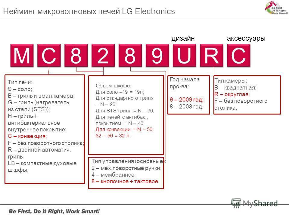 Тип печи: S – соло; B – гриль и эмал.камера; G – гриль (нагреватель из стали (STS)); H – гриль + антибактериальное внутреннее покрытие; С – конвекция; F – без поворотного столика; R – двойной автоматич. гриль LB – компактные духовые шкафы; Объем шкаф