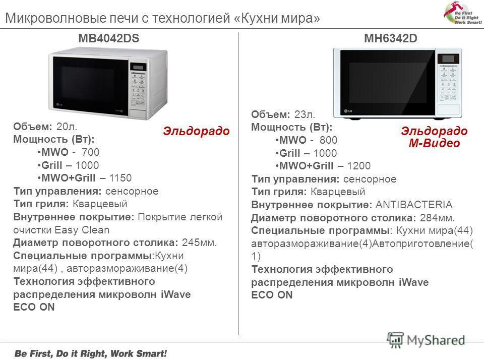 MH6342DMB4042DS Объем: 20л. Мощность (Вт): MWO - 700 Grill – 1000 MWO+Grill – 1150 Тип управления: сенсорное Тип гриля: Кварцевый Внутреннее покрытие: Покрытие легкой очистки Easy Clean Диаметр поворотного столика: 245мм. Специальные программы:Кухни