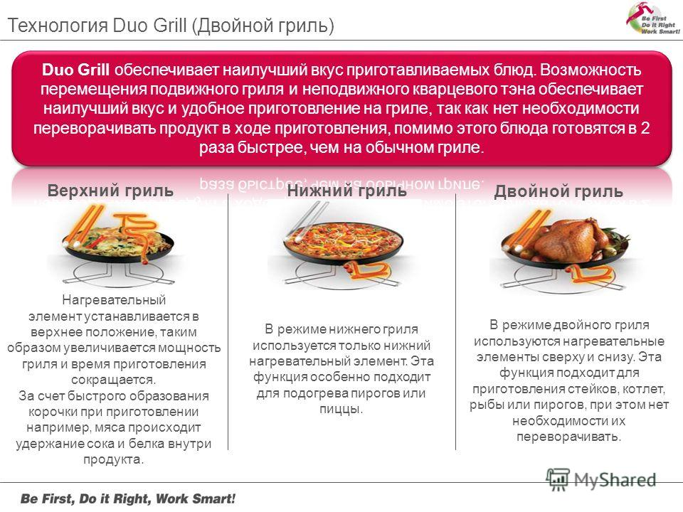 Технология Duo Grill (Двойной гриль) Двойной гриль В режиме двойного гриля используются нагревательные элементы сверху и снизу. Эта функция подходит для приготовления стейков, котлет, рыбы или пирогов, при этом нет необходимости их переворачивать. Ве