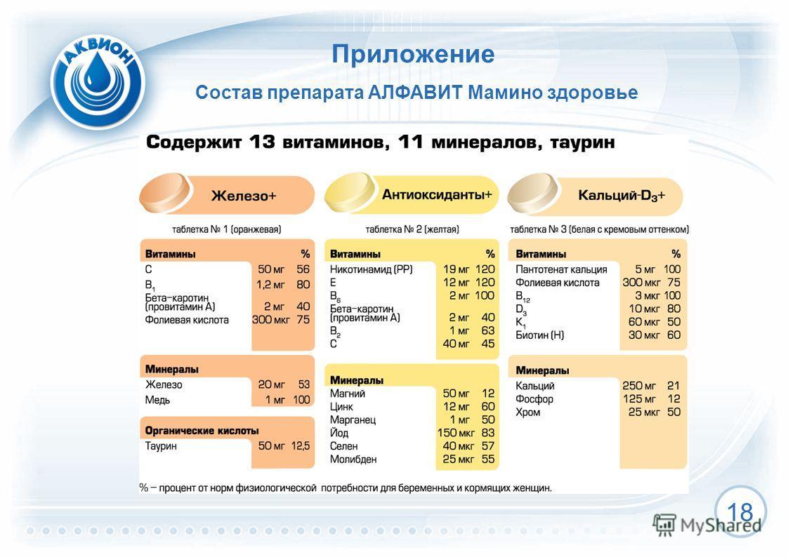 Приложение 18 Состав препарата АЛФАВИТ Мамино здоровье