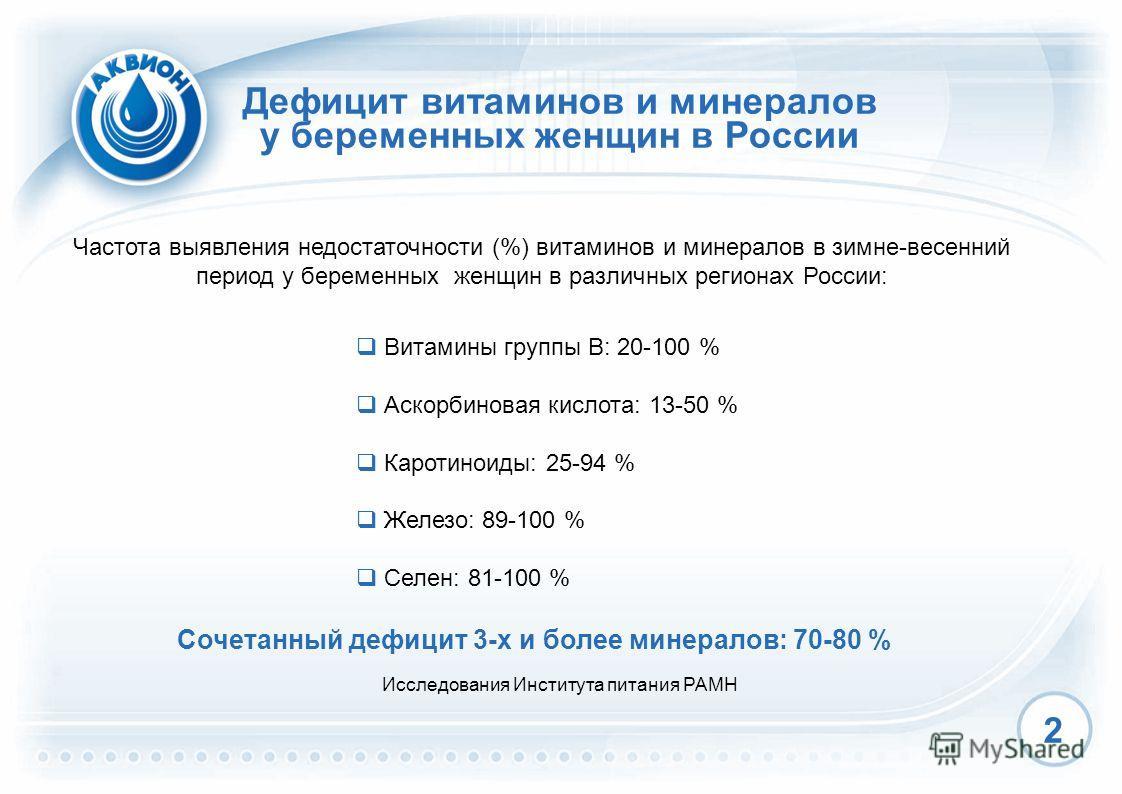2 Дефицит витаминов и минералов у беременных женщин в России Исследования Института питания РАМН Витамины группы В: 20-100 % Аскорбиновая кислота: 13-50 % Каротиноиды: 25-94 % Железо: 89-100 % Селен: 81-100 % Сочетанный дефицит 3-х и более минералов: