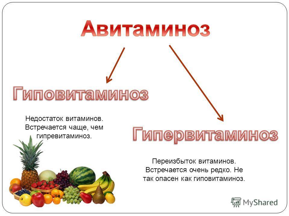 Недостаток витаминов. Встречается чаще, чем гипревитаминоз. Переизбыток витаминов. Встречается очень редко. Не так опасен как гиповитаминоз.