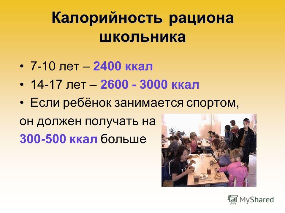 Калорийность рациона школьника 7-10 лет – 2400 ккал 14-17 лет – 2600 - 3000 ккал Если ребёнок занимается спортом, он должен получать на 300-500 ккал больше