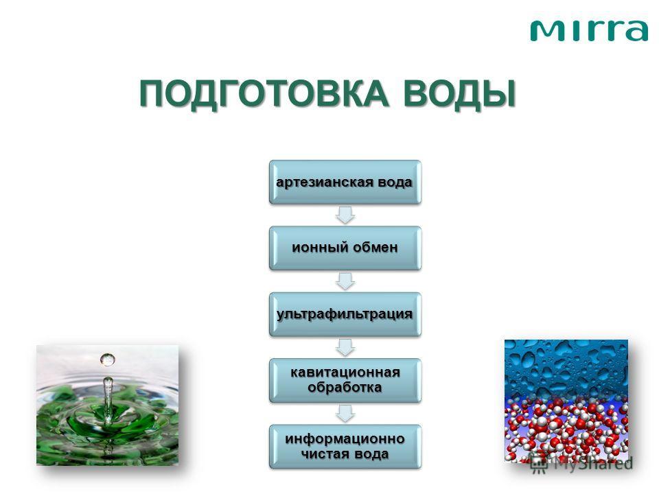 ПОДГОТОВКА ВОДЫ артезианская вода ионный обмен ультрафильтрация кавитационная обработка информационно чистая вода