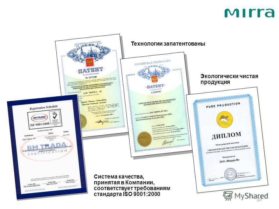 37 Система качества, принятая в Компании, соответствует требованиям стандарта ISO 9001:2000 Технологии запатентованы Экологически чистая продукция