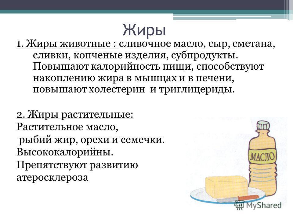 Жиры 1. Жиры животные : сливочное масло, сыр, сметана, сливки, копченые изделия, субпродукты. Повышают калорийность пищи, способствуют накоплению жира в мышцах и в печени, повышают холестерин и триглицериды. 2. Жиры растительные: Растительное масло,