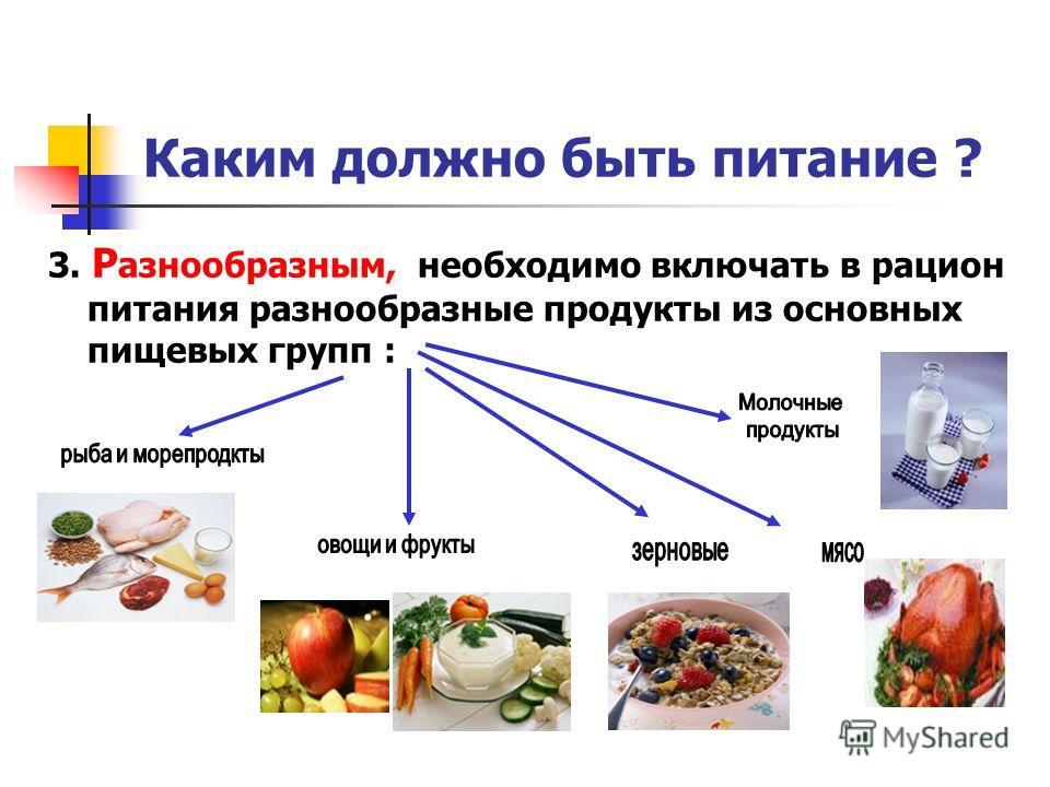 Каким должно быть питание ? 3. Р азнообразным, необходимо включать в рацион питания разнообразные продукты из основных пищевых групп :