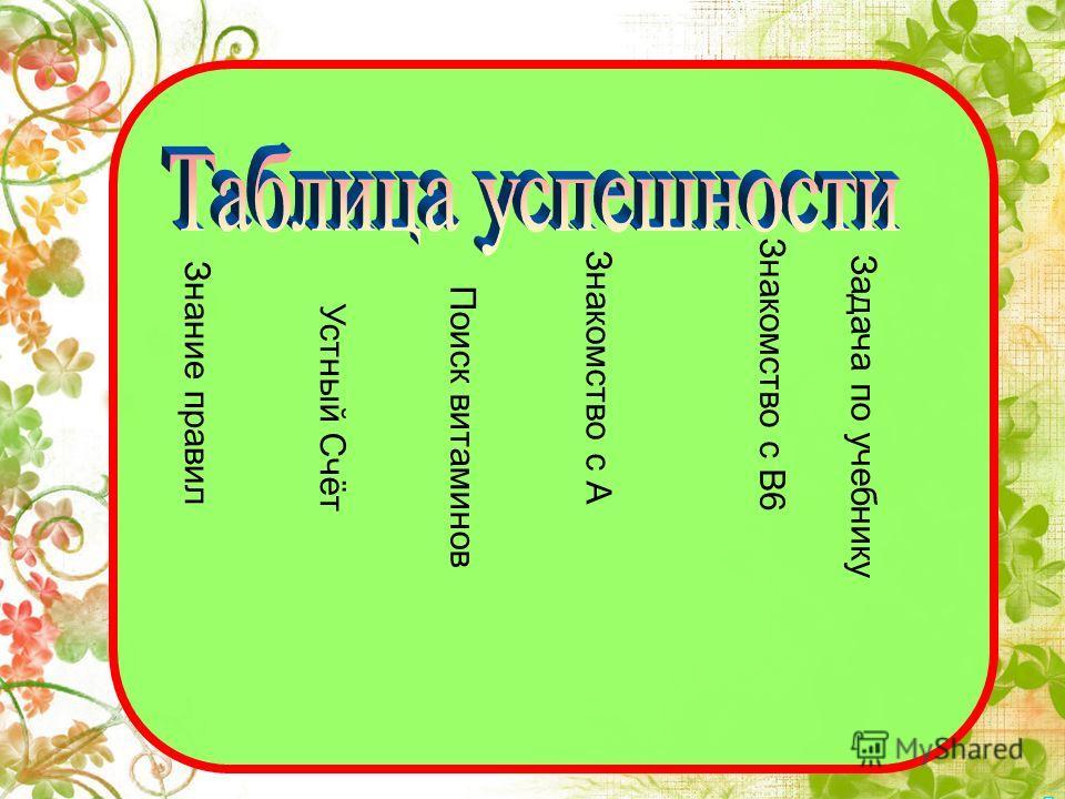 Содержание витамина В 6 в 100 г фасоли - 0,9 мг, что составляет 50% от суточной нормы для подростков. Найдите суточную норму витамина В 6. Ответ округли до целых.