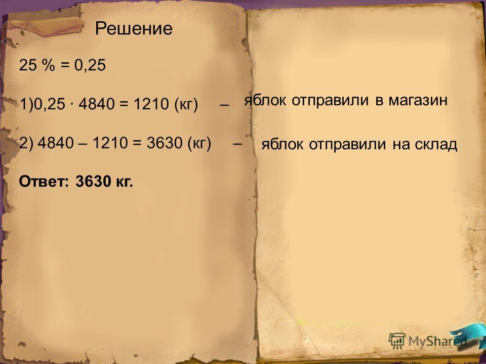 1570 страница 239 1570 страница 239 Задача по учебнику - собрано в день 4840 кг. - отправили в магазин 25% - отправили на склад ?