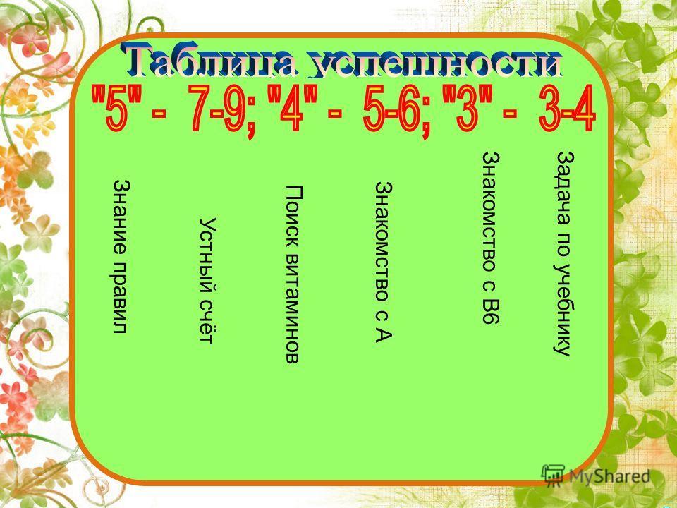 Домашнее задание Решить 1643, 1596 (2) (учебник)