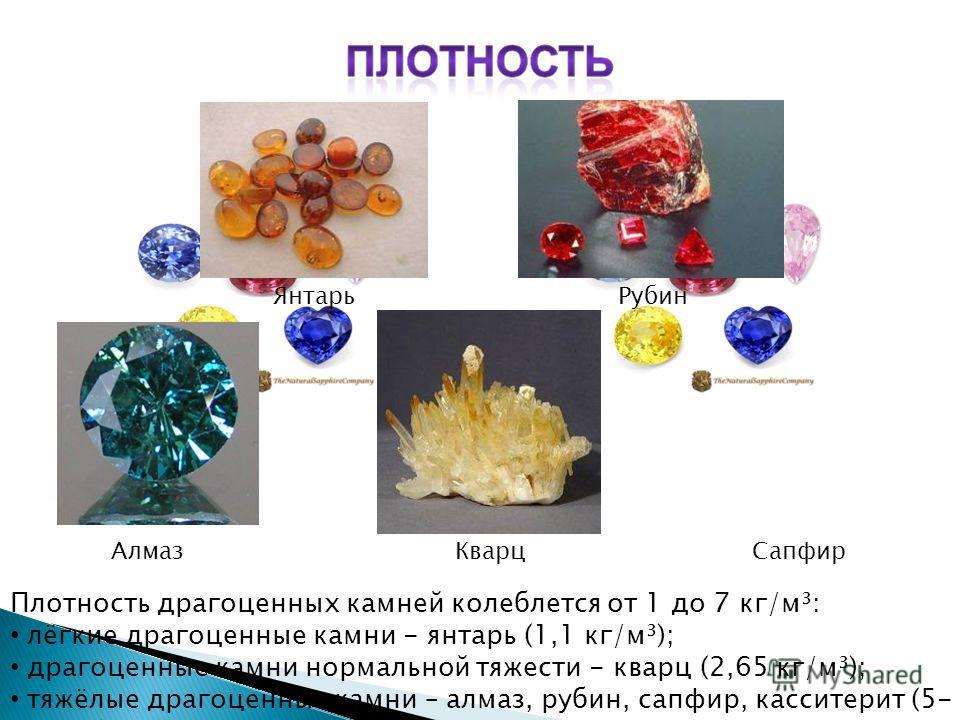 Плотность драгоценных камней колеблется от 1 до 7 кг/м³: лёгкие драгоценные камни - янтарь (1,1 кг/м³); драгоценные камни нормальной тяжести - кварц (2,65 кг/м³); тяжёлые драгоценные камни – алмаз, рубин, сапфир, касситерит (5- 7кг/м³). Сапфир Алмаз