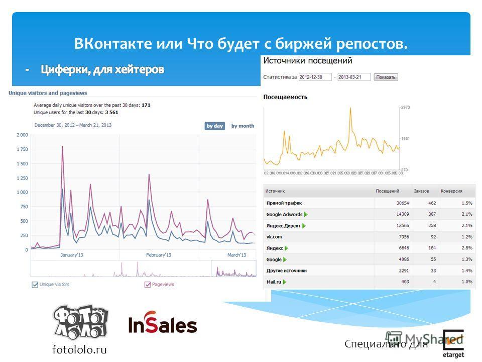 ВКонтакте или Что будет с биржей репостов. Специально для fotololo.ru
