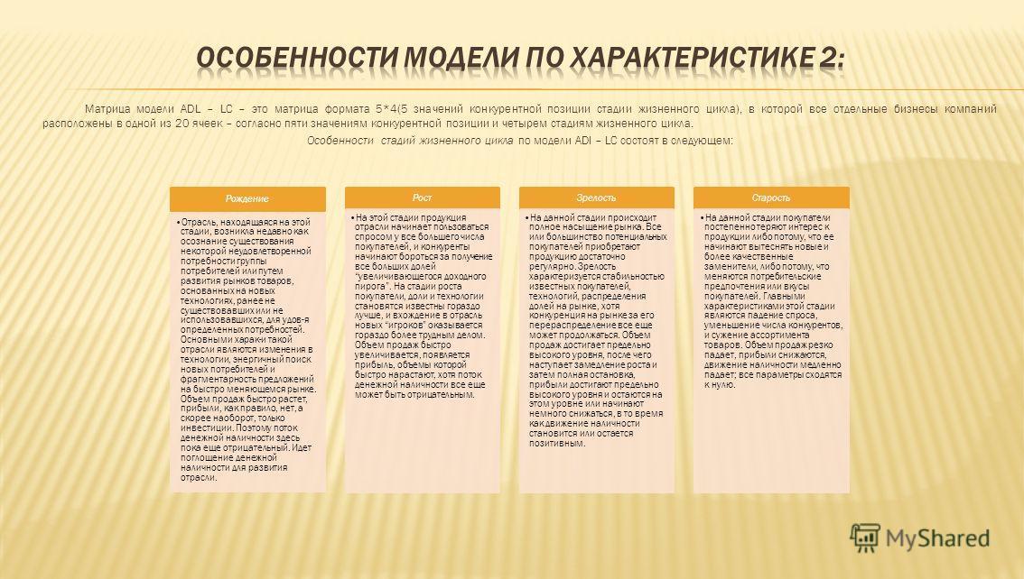 Матрица модели ADL – LC – это матрица формата 5*4(5 значений конкурентной позиции стадии жизненного цикла), в которой все отдельные бизнесы компаний расположены в одной из 20 ячеек – согласно пяти значениям конкурентной позиции и четырем стадиям жизн