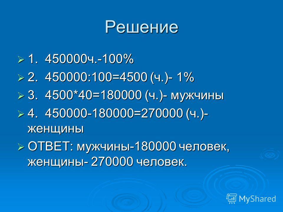 Решение 1. 450000ч.-100% 1. 450000ч.-100% 2. 450000:100=4500 (ч.)- 1% 2. 450000:100=4500 (ч.)- 1% 3. 4500*40=180000 (ч.)- мужчины 3. 4500*40=180000 (ч.)- мужчины 4. 450000-180000=270000 (ч.)- женщины 4. 450000-180000=270000 (ч.)- женщины ОТВЕТ: мужчи