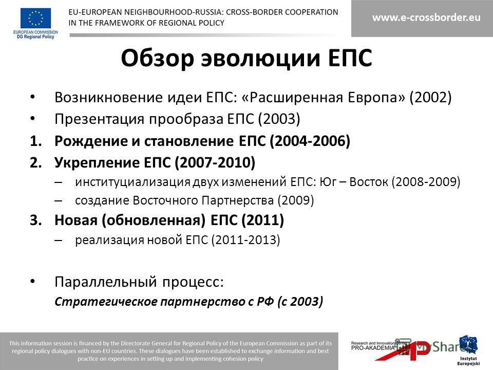 Обзор эволюции ЕПС Возникновение идеи ЕПС: «Расширенная Европа» (2002) Презентация прообраза ЕПС (2003) 1.Рождение и становление ЕПС (2004-2006) 2.Укрепление ЕПС (2007-2010) – институциализация двух изменений ЕПС: Юг – Восток (2008-2009) – создание В